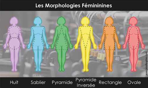 comment choisir robe de mariee morphologie